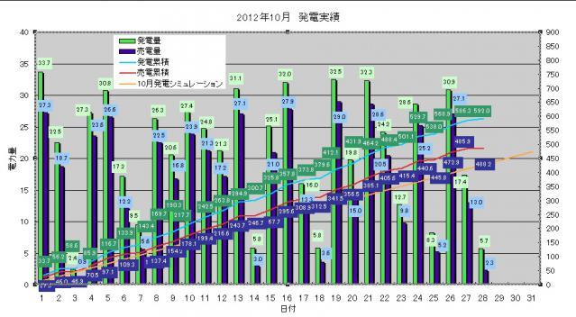 SS 2012-10-28 21.11.40