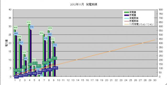 SS 2012-11-09 22.47.11
