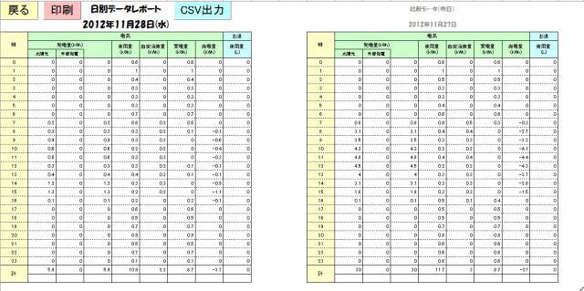 SS 2012-11-28 23.11.34
