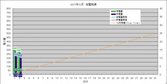 SS 2012-12-02 21.09.19