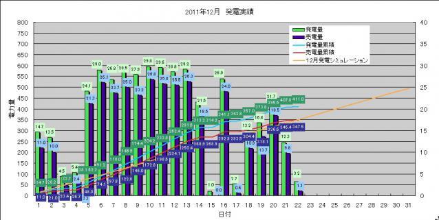 SS 2012-12-22 21.30.37