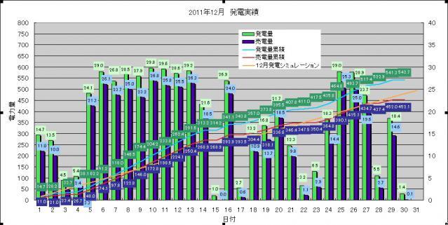 SS 2012-12-30 21.16.00