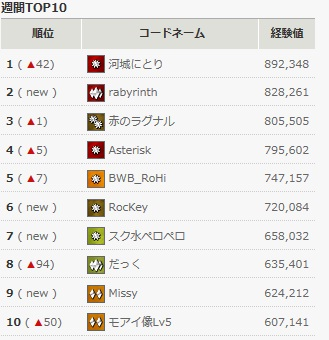 ranking 8