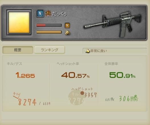 SF2 TOP 490