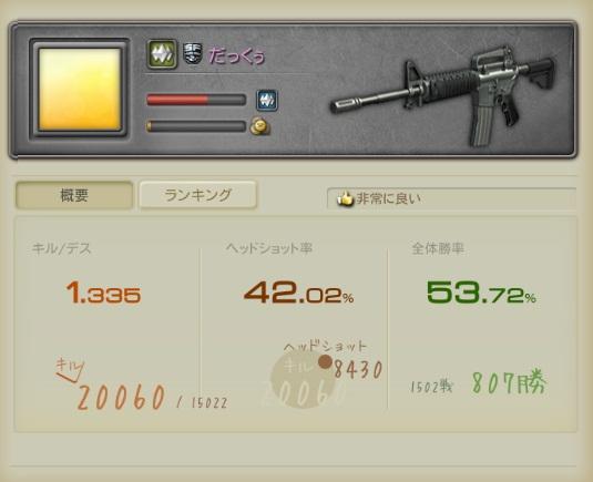 SF2 TOP 20000ie-i