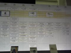 展示:FFの歴史5