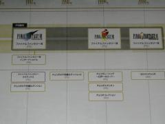 展示:FFの歴史3