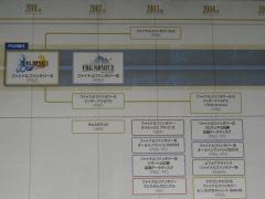展示:FFの歴史4