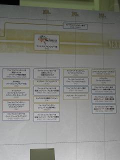 展示:FFの歴史5-02