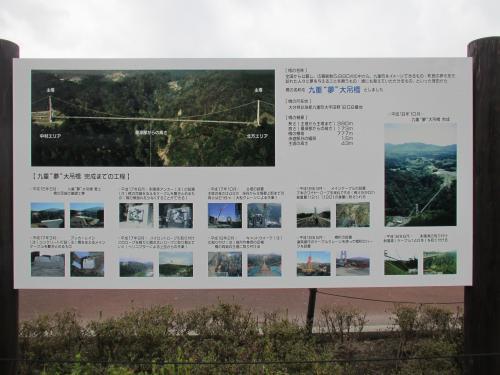 九重夢大吊橋の看板