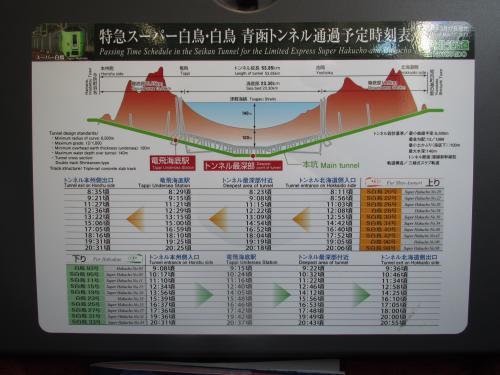 青函トンネル通過時刻