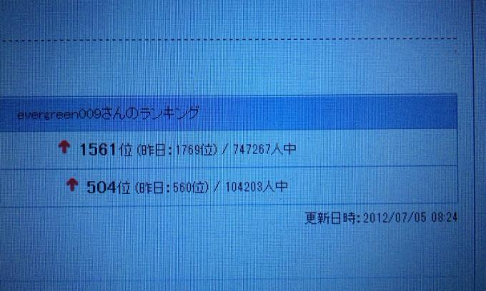 HP_20120705