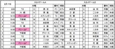 2012-06-10-u10s.png