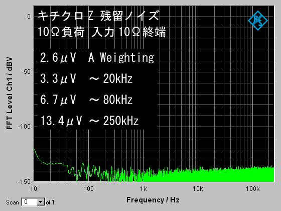 kichicro_noise.png