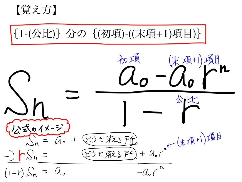 数列~公式は意味の分かる形で覚えよう~ | 受験生応援し隊 ...