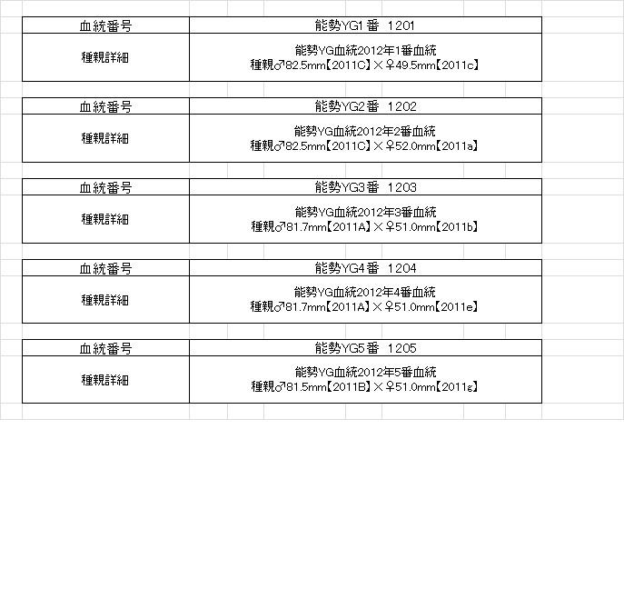 2012年 掛け合わせ表
