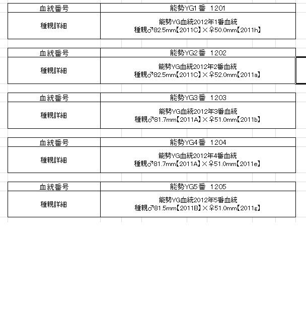 2012年 掛け合わせ表(再)