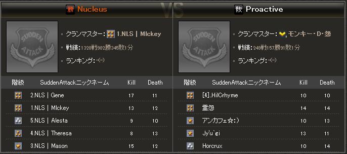OMTSUMMER20121回戦