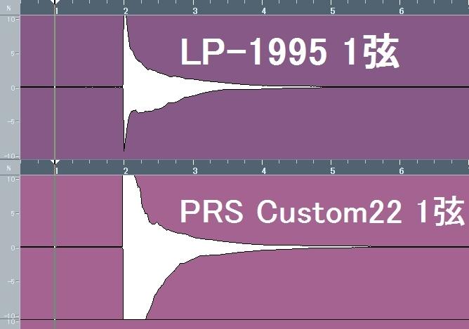 サステインLP-PRS-2