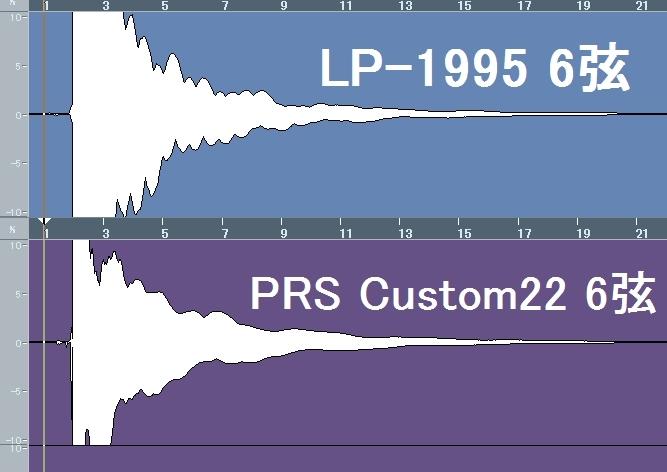 サステインLP-PRS-1