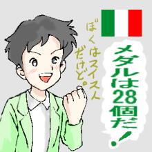 ・8ロミオ・イタリア