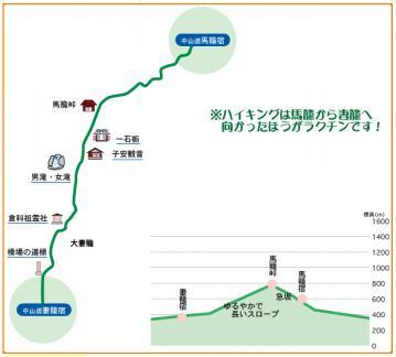 walkmap2.jpg