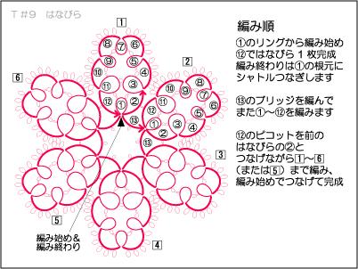 T_9 はなびら 編み図(編み