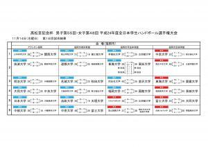 2012zennihon_gakusei_syousai_kekka_convert_20121115090028.jpg