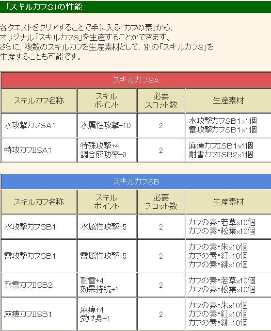 kafunosyousai.jpg
