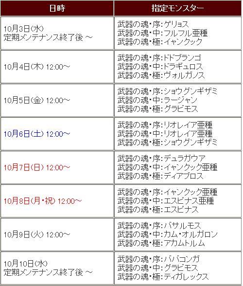 yuusenhyoukonnsyuuno103.jpg