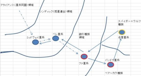 彷徨える艦隊8