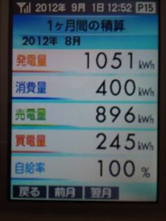201208積算
