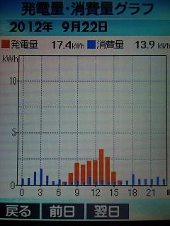 20120922グラフ