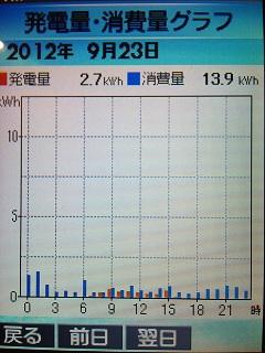 20120923グラフ