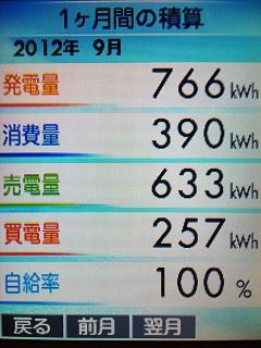 201209sekisan.jpg