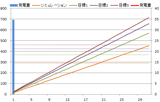 20121001sum.png