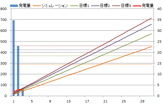 20121003sum.png