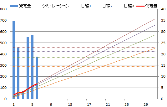 20121006sum.png