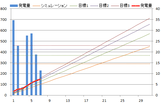 20121007sum.png