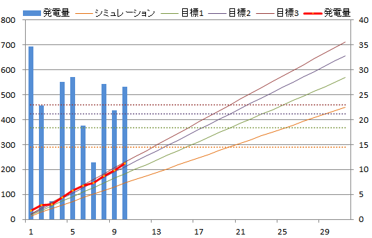 20121010sum.png