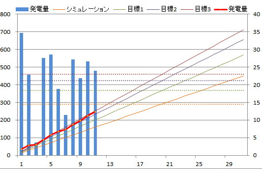 20121011sum.png