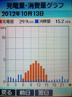 20121013graph.jpg