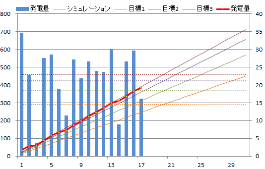 20121017sum.png