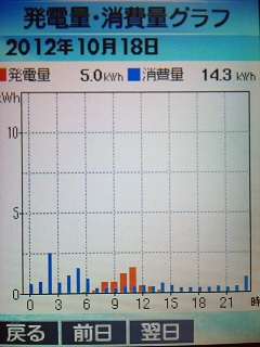 20121018graph.jpg