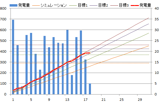 20121018sum.png