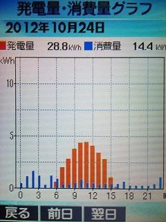 20121024graph.jpg
