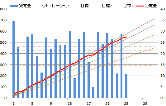 20121025sum.png