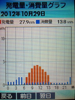 20121029graph.jpg