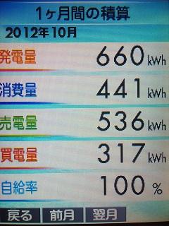 201210sekisan.jpg