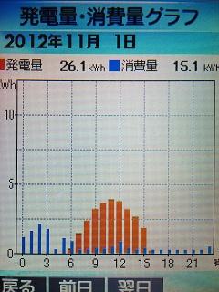 20121101graph.jpg